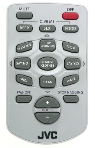 The Perfect Christmas Gift For Your Man This Year - Male Remote